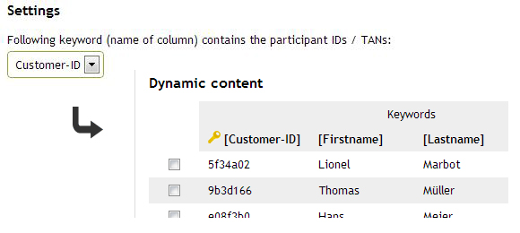Keyword that containts participant ID + data sets